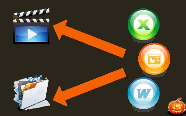 Anleitungen für Word, Excel & PowerPoint